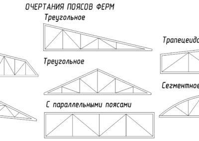 металлоконструкции блоки (1)