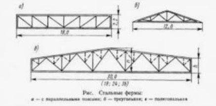 металлоконструкции блоки (3)