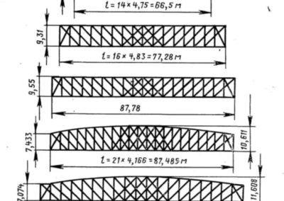 металлоконструкции блоки (4)